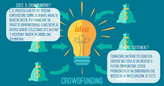 Grafica crowdfunding